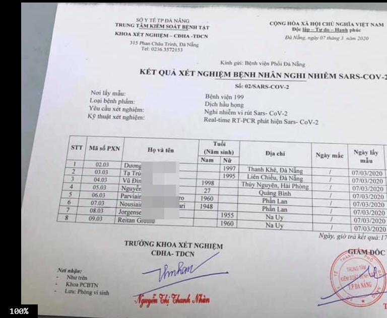 Kết quả xét nghiệm của CDC Đà Nẵng