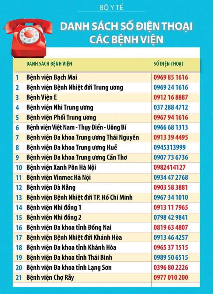 Số điện thoại 21 Bệnh viện tiếp nhận thông tin dịch bệnh.