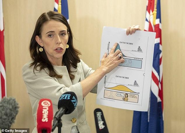 Thủ tướng New Zealand Jacinda Ardern tuyên bố những gì mà theo bà sẽ là một trong những hạn chế biên giới nghiêm ngặt nhất trên thế giới để phòng tránh virus.