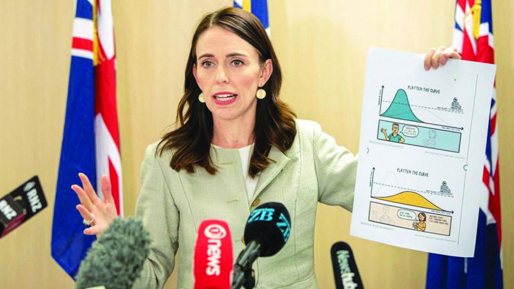 """Thủ tướng New Zealand - Jacinda Ardern - giải thích các biện pháp """"trì hoãn"""" dịch trước khi đưa ra quyết định cách ly bắt buộc 14 ngày với mọi du khách đến nước này"""