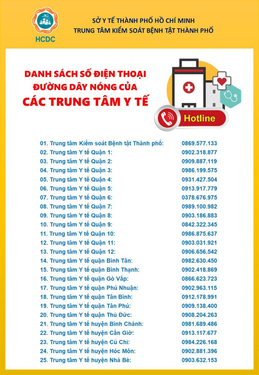 Danh sách số điện thoại đường dây nóng của các Trung tâm Y tế quận/huyện TPHCM.