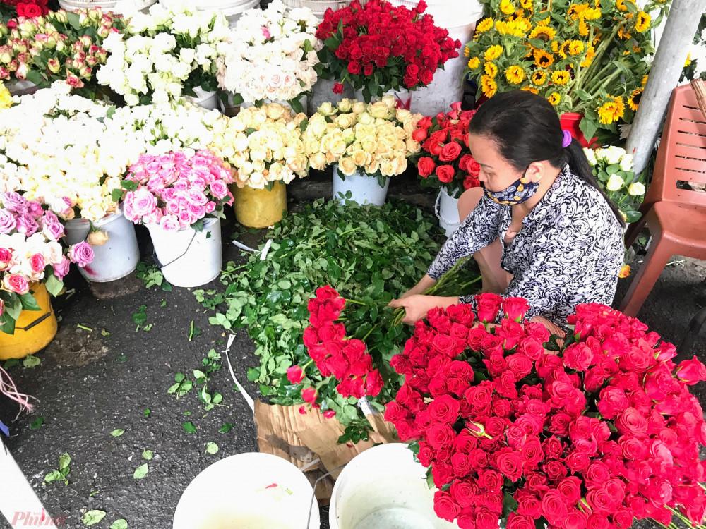 Giá hoa hồng tại chợ hoa Hồ Thị Kỷ theo ghi nhận giá bán lẻ có mức từ 3.000-5.000 đồng/bông, giá sỉ từ 60.000 đồng/50 bông trở lên, theo người bán mức giá bán của mặt hàng hoa nay hầu như không cố định, sẽ dao động qua từng ngày thông thường sẽ cao vào những ngày cuối tuần và các ngày lễ, Tết.