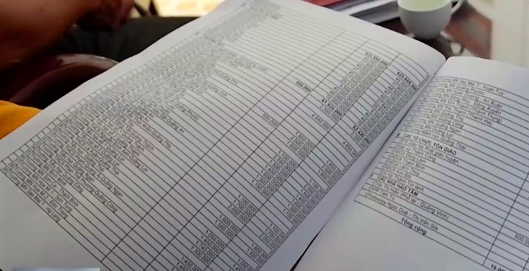 Danh sách các đơn vị đã ủng hộ tại huyện Quảng Điền
