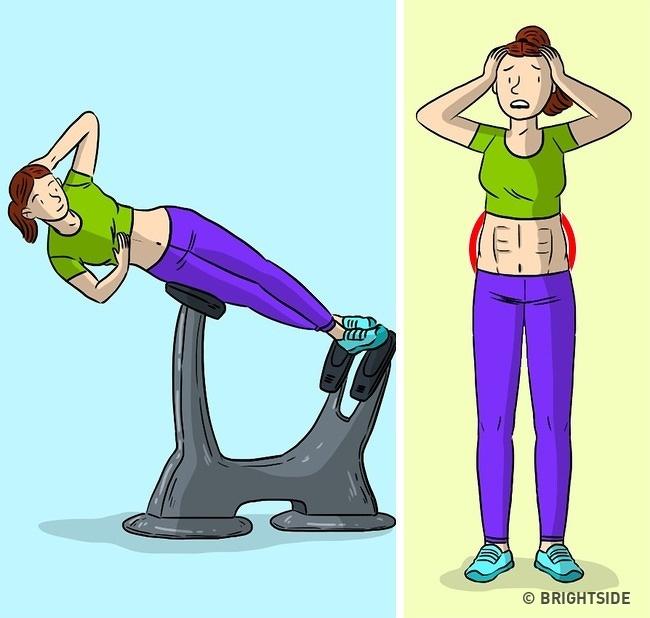 Tập bụng từ hai bên hông Một phần mở rộng là một bài tập trong đó bạn uốn cong cơ thể của bạn trên một chiếc ghế dốc chuyên dụng. Khi thực hiện bài tập này, bạn khiến cơ bụng của bạn phát triển và vòng eo của bạn sẽ chỉ lớn hơn.