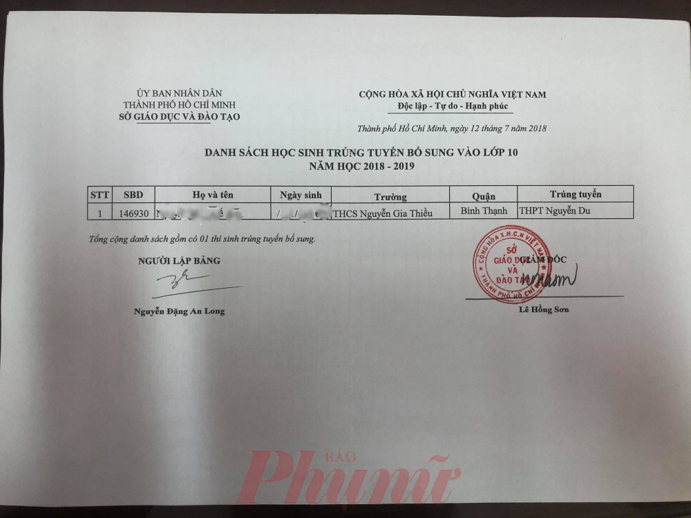 Quyết định trúng tuyển bổ sung do Giám đốc Sở GD-ĐT TP.HCM ký