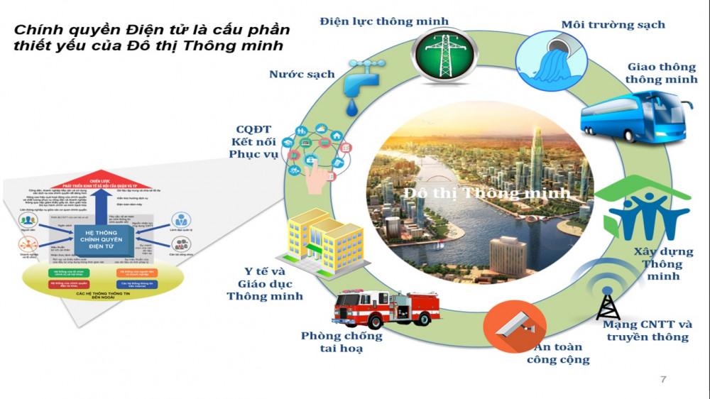 Kiến trúc chính quyềtn điện tử của TPHCM, đây là cấu phần nhằm phục vụ cho việc triển khai đô thị thông minh của thành phố. Ảnh: Quốc Ngọc