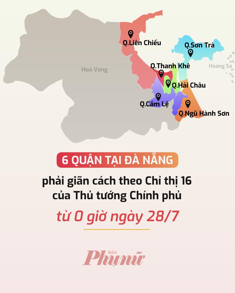 6 quận ở Đà Nẵng sẽ giãn cách theo Chỉ thị 16/CT-TTg để tập trung phòng chống dịch COVID-19