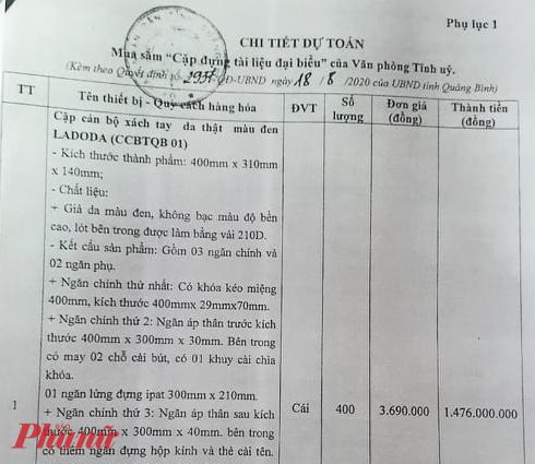 Giữa mùa dịch bệnh, đời sống nhân dân khó khăn, Văn phòng Tỉnh ủy Quảng Bình ký chi 2,2 tỷ đồng ngân sách để mua cặp táp tặng đại biểu dự đại hội đảng