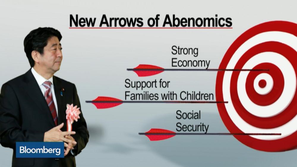 """iai đoạn hai của chương trình kích thích kinh tế mang tên ông - Abenomics với những mục tiêu được đánh giá là """"đầy tham vọng"""" - Ảnh: Bloomberg"""