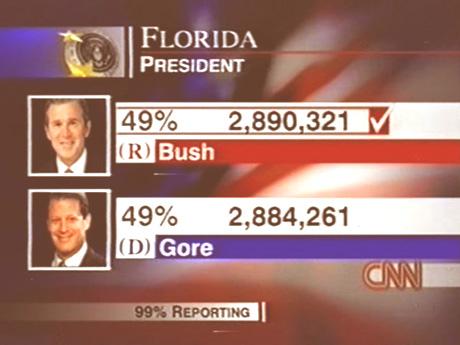 Số phiếu của cả 2 ứng viên liên tục thay đổi khiến ngay chính bản thân của họ cũng không biết ai là kẻ thắng người thua - Ảnh: potus-geeks