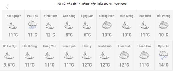 Theo thông tin từ Trung tâm dự báo khi tượng thủy văn Quốc gia, nhiệt độ của Hà Nội lúc thấp nhất chỉ hơn 9 độ.