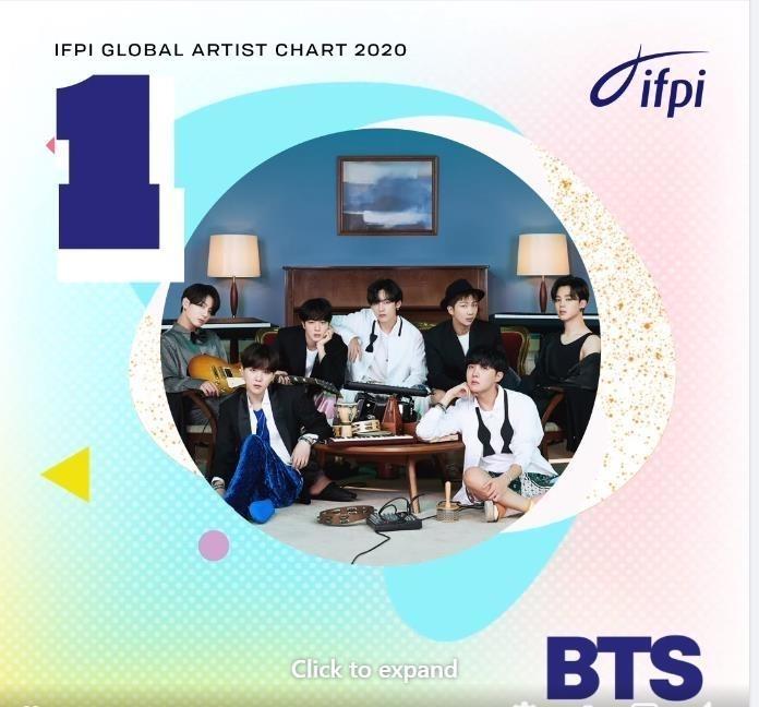 BTS đoạt danh hiệu Nghệ sĩ thu âm toàn cầu năm 2020 của Liên đoàn Công nghiệp Ghi âm Quốc tế (IFPI).