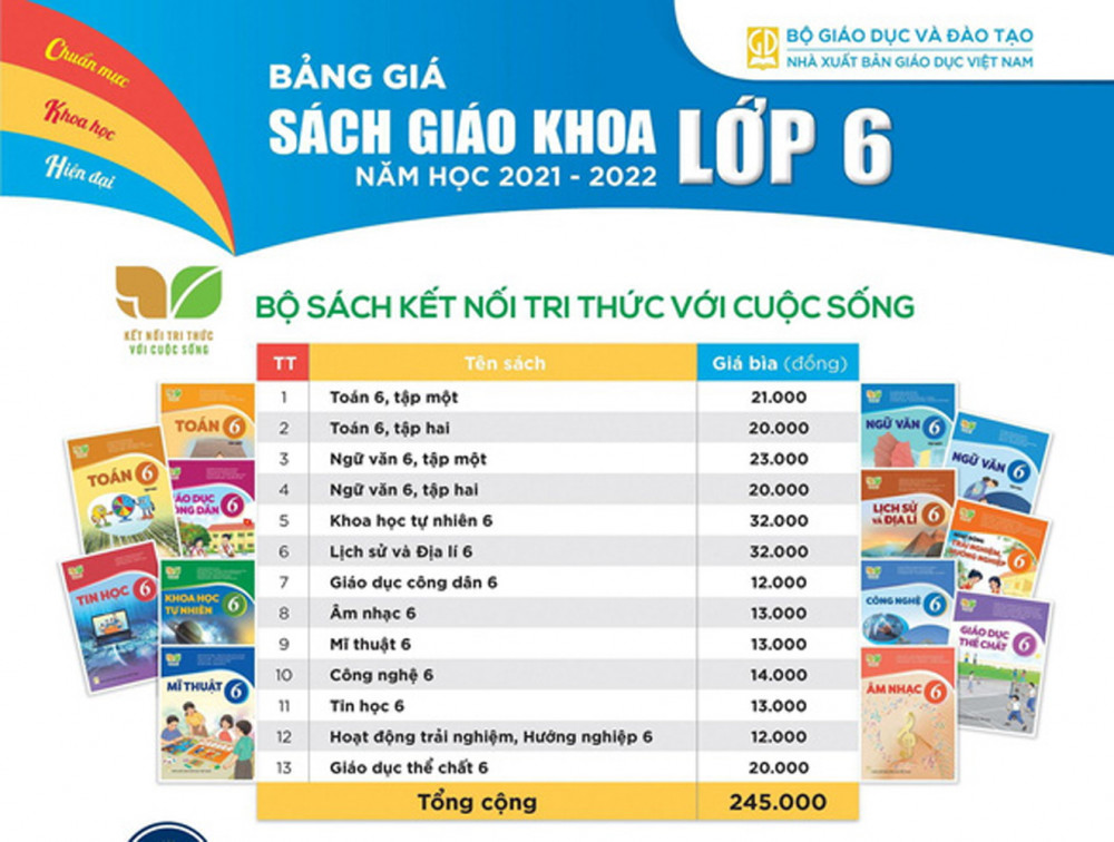 Giá sách giáo khoa lớp Sáu mới do Nhà xuất bản Giáo dục Việt Nam công bố