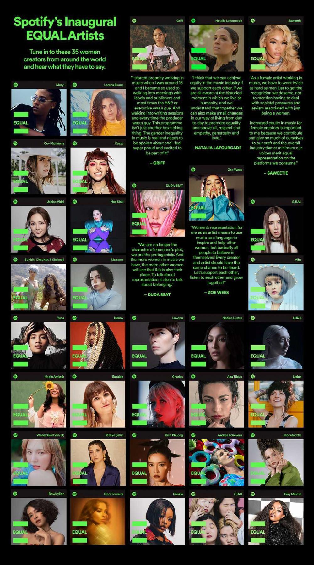Nhiều nữ ca sĩ tên tuổi trên khắp thế giới đã tham gia vào chiến dịch toàn cầu của Spotify