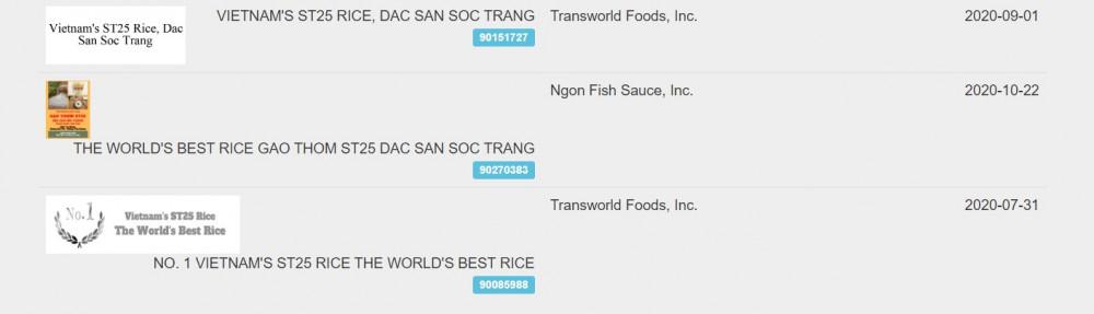 Các doanh nghei65p đã nộp đơn đăng ký bảo hộ nhãn hiệu gạo ST25 tại Mỹ