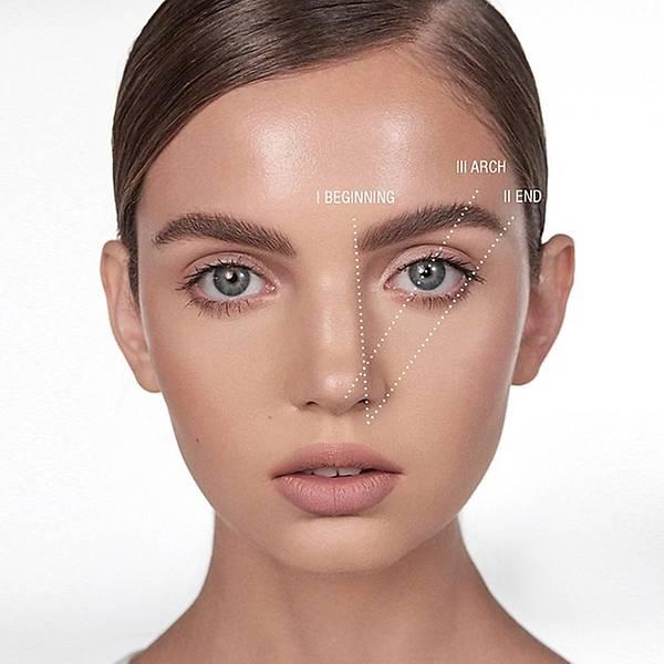 Cách xác định điểm đầu, điểm cuối lông mày theo  phương pháp tạo hình lông mày tỷ lệ vàng.