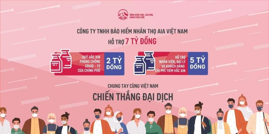AIA Việt Nam chung tay cùng Việt Nam chiến thắng đại dịch
