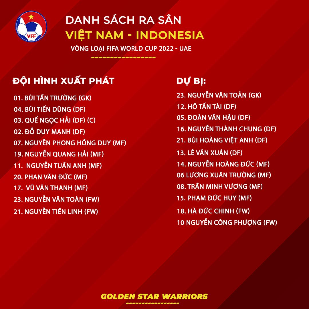 Đội hình xuất phát của đội tuyển Việt Nam. Ảnh VFF
