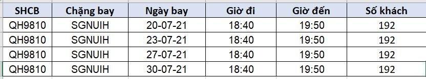 Dự kiến những chuyến bay đưa công dân Bình Định từ TP.HCM về quê