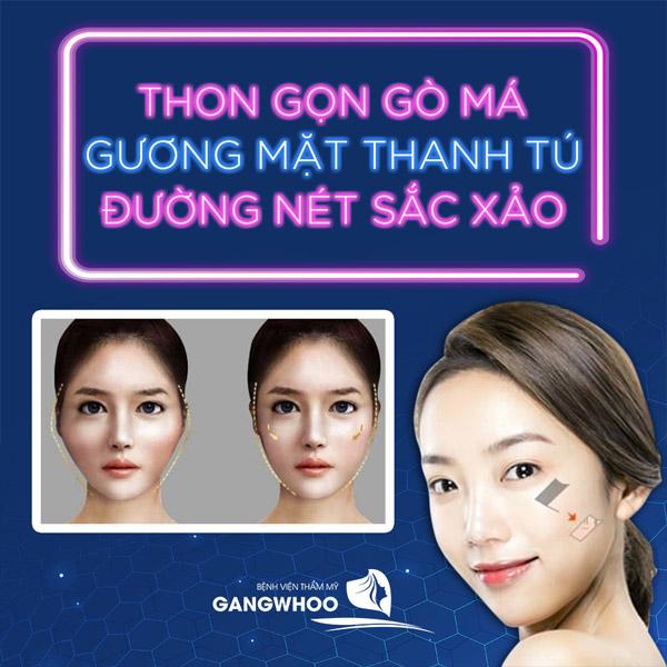 Ảnh: BVTM Gangwhoo