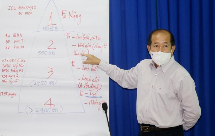 BS Đoàn Tấn Bửu thông tin về mô hình phân tầng điều trị F0