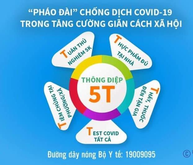Thông điệp 5T mới của Bộ Y tế để tawn