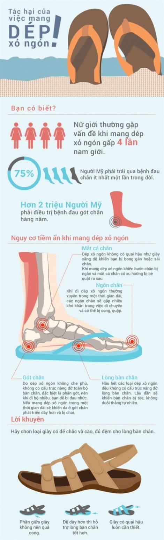 Tác hại của việc mang dép xỏ ngón