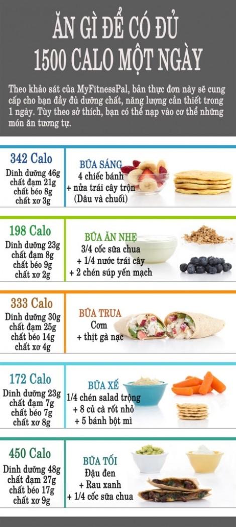 Bí quyết kết hợp thức ăn đủ dưỡng chất