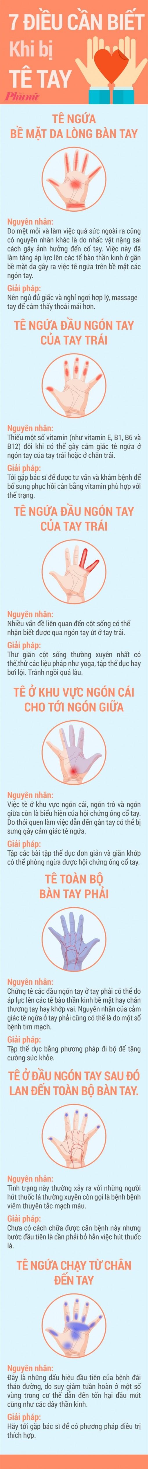7 dấu hiệu cảnh báo khi bị tê tay