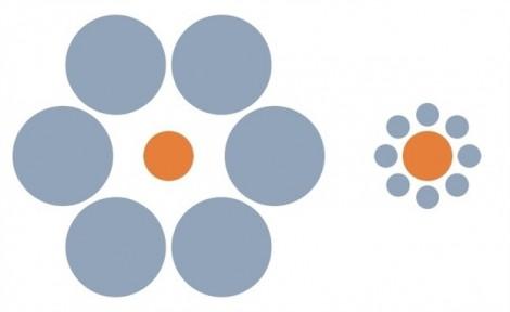 Đố vui: Đừng để những vòng tròn to nhỏ đánh lừa thị giác của bạn