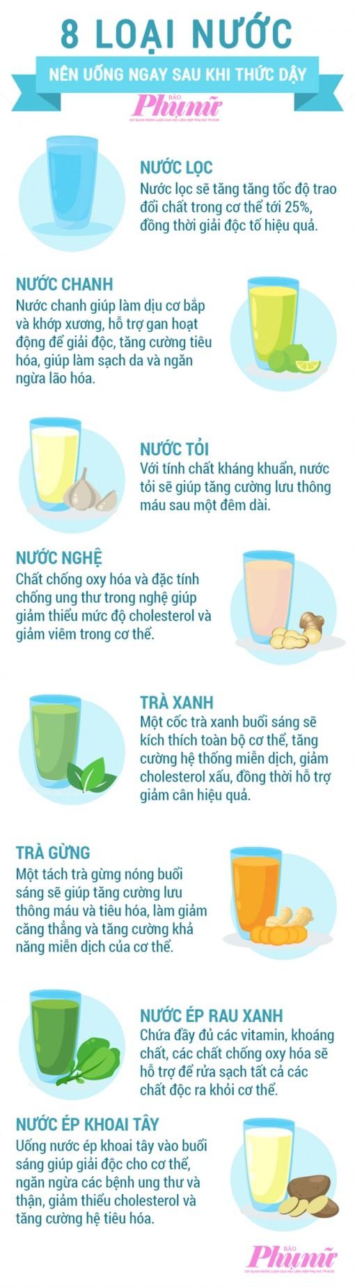 8 loại nước nên uống sau khi thức dậy