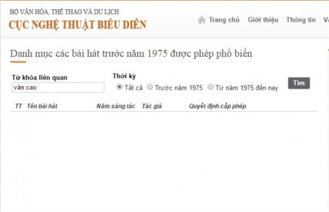 Gia đình cố nhạc sĩ Văn Cao: 'Chúng tôi chưa bao giờ làm đơn xin cấp phép'