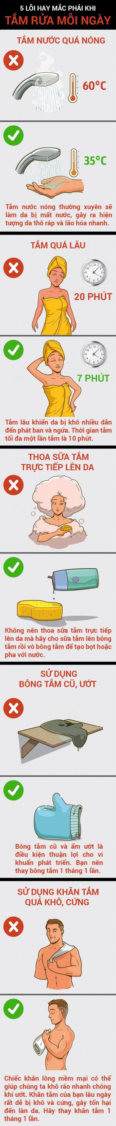 5 lỗi bạn mắc phải khi tắm rửa hàng ngày