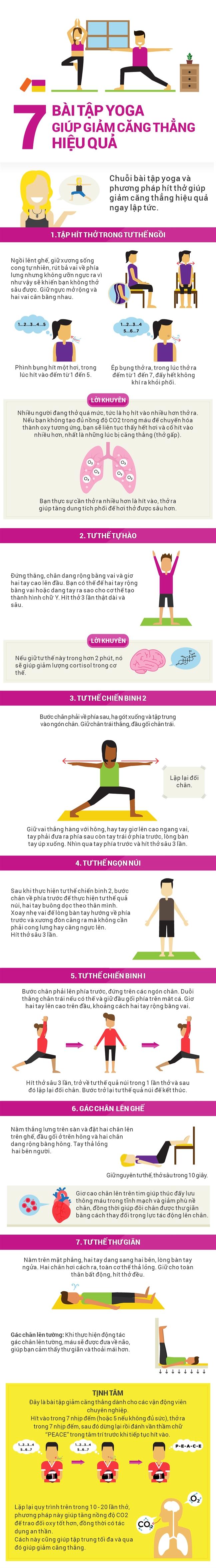 7 tu the yoga giup giam cang thang hieu qua