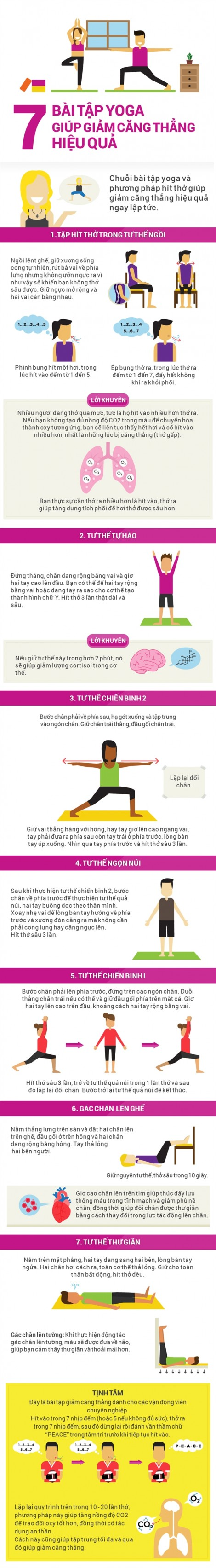 7 tư thế yoga giúp giảm căng thẳng hiệu quả