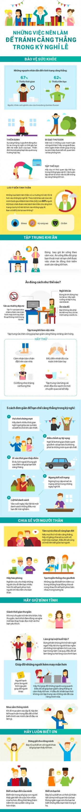 Nếu bạn đang căng thẳng trong kỳ nghỉ lễ, hãy làm ngay những việc này