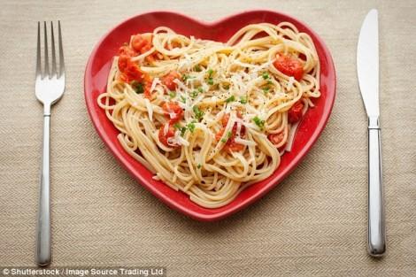 Bí quyết giảm cân đơn giản bằng cách thay đổi bát đĩa đựng thức ăn
