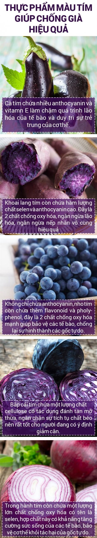 Thực phẩm màu tím giúp chống già nua
