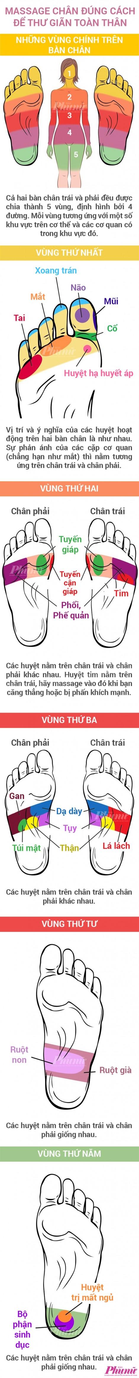 Massage chân đúng cách để thư giãn toàn thân
