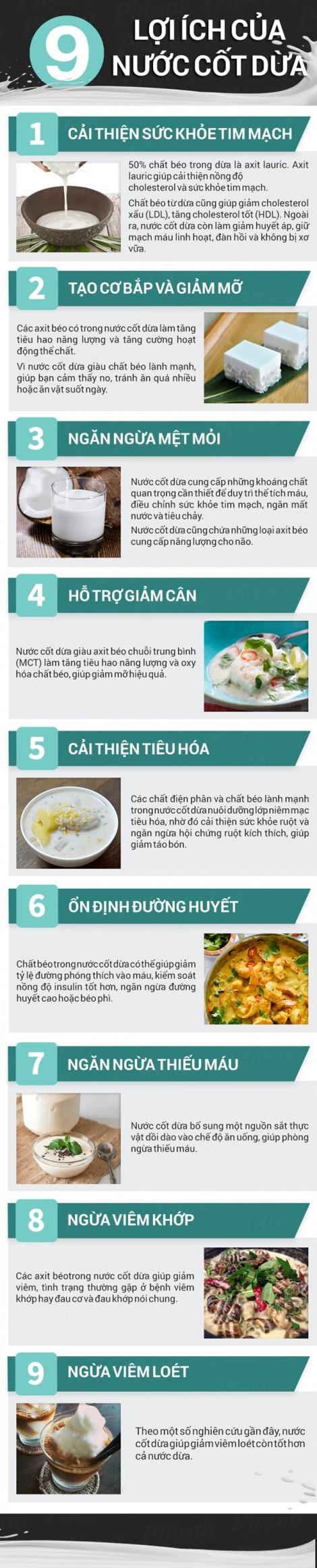 9 lợi ích của nước cốt dừa