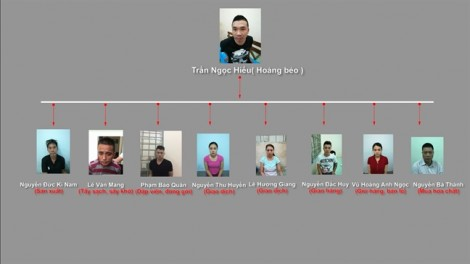 Đường dây ma túy lớn nhất Việt Nam sản xuất 300 kg ma túy chỉ trong 4 tháng