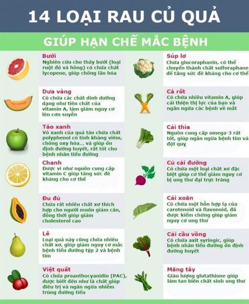 14 loại rau củ quả tốt cho sức khỏe, có ghét cũng nên ăn