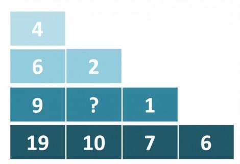 Đố vui: Tìm được con số này chứng tỏ bạn rất thông minh