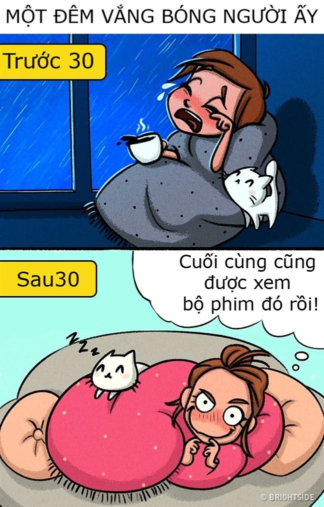 Truoc va sau 30 phai dep thay doi nhu the nao?