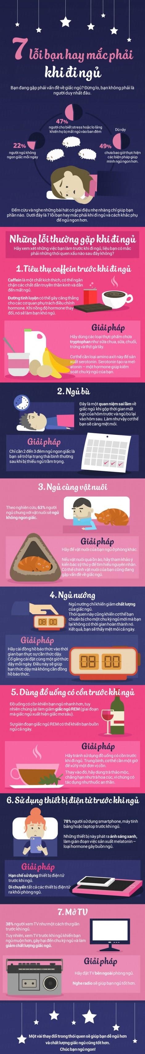 7 thói quen xấu trước khi ngủ, bạn dễ mắc phải vào ngày cuối tuần