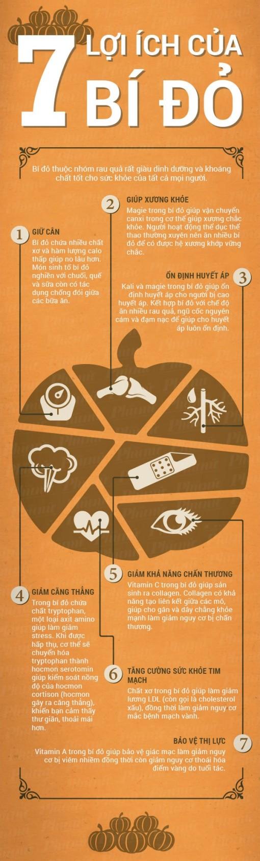 Ăn bí đỏ có tác dụng gì?