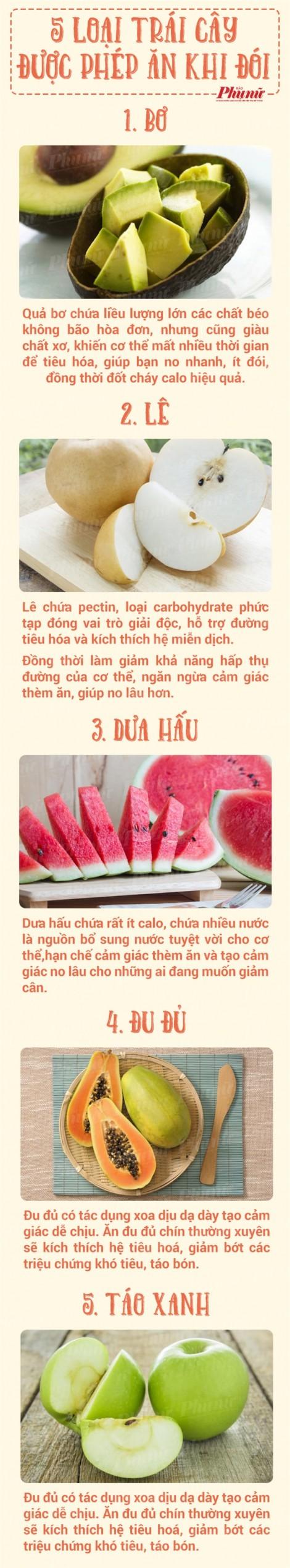 5 loại trái cây được ăn khi bụng đói