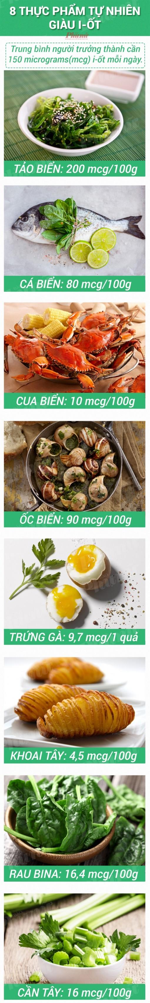 8 thực phẩm tự nhiên giàu i-ốt