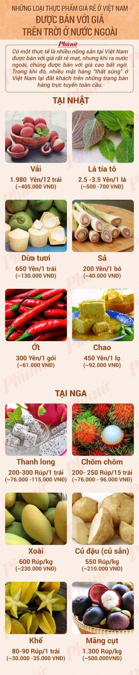 Những loại thực phẩm giá rẻ mạt ở Việt Nam được bán với giá trên trời ở nước ngoài