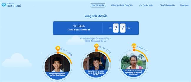 Samsung Connect – Hanh trinh ket noi nhung uoc mo